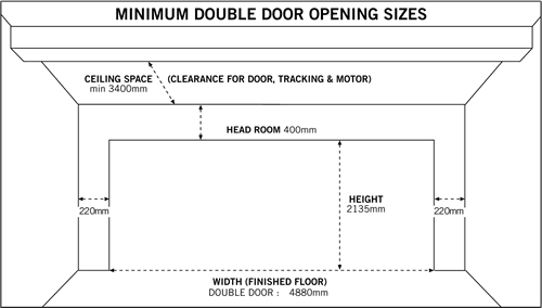 Monster doors minimum door opening sizes for Standard garage door opening