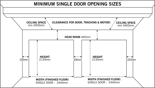 Monster doors minimum door opening sizes for Standard single garage size